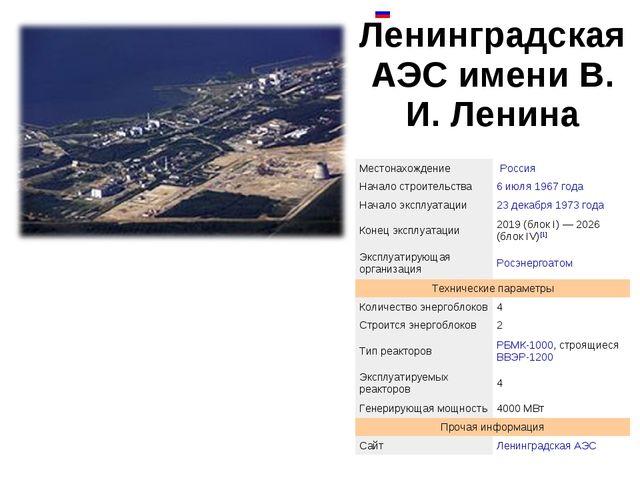 Ленинградская АЭС имени В. И. Ленина  МестонахождениеРоссия Начало строит...