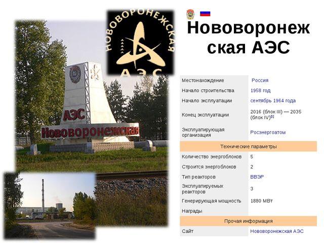 Нововоронежская АЭС  МестонахождениеРоссия Начало строительства1958 год...