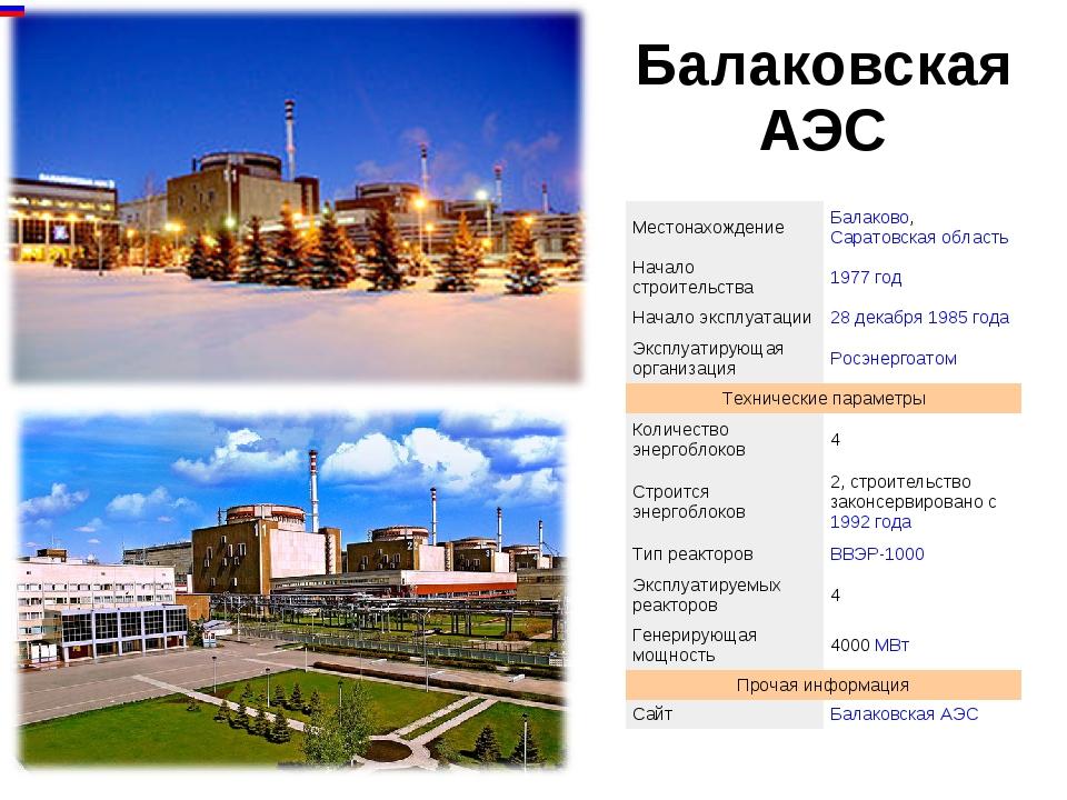 Балаковская АЭС  МестонахождениеБалаково, Саратовская область Начало строи...