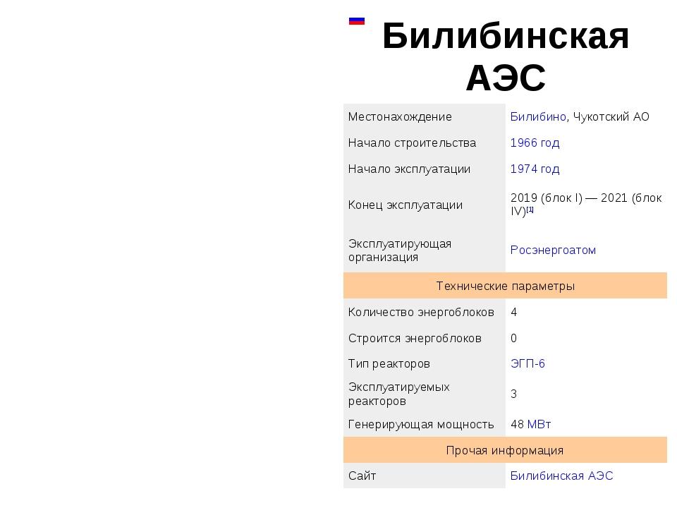 Билибинская АЭС МестонахождениеБилибино, Чукотский АО Начало строительства...