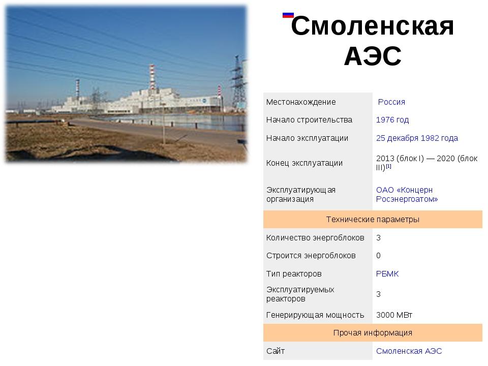 Смоленская АЭС  МестонахождениеРоссия Начало строительства1976 год Начал...