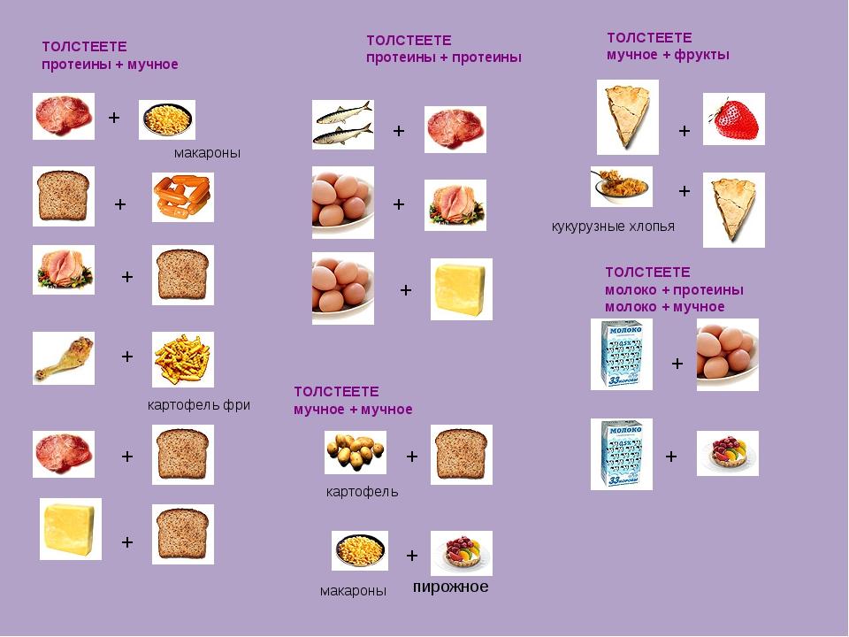 ТОЛСТЕЕТЕ протеины + мучное макароны картофель фри ТОЛСТЕЕТЕ протеины + проте...