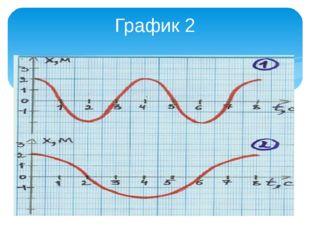 График 2