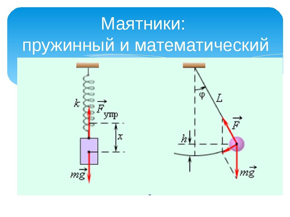 Маятники: пружинный и математический