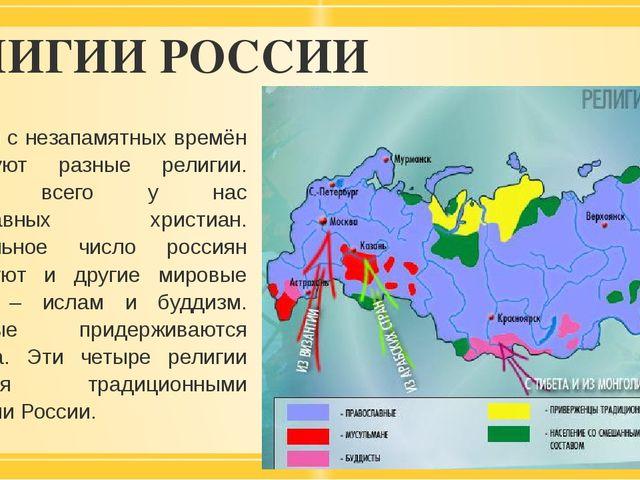 РЕЛИГИИ РОССИИ В России с незапамятных времён существуют разные религии. Боль...