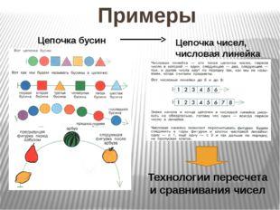 Примеры Цепочка бусин Цепочка чисел, числовая линейка Технологии пересчета и