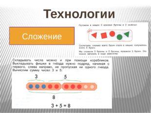 Технологии Сложение