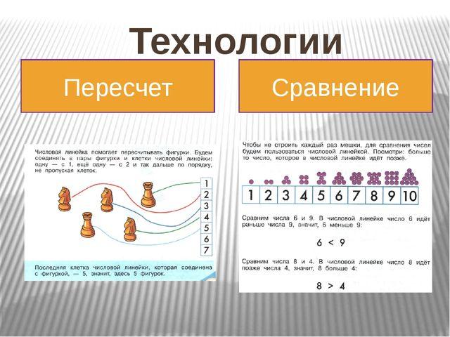 Технологии Пересчет Сравнение