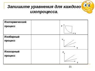 Запишите уравнения для каждого изопроцесса. P Р Изотермический процесс Изоба