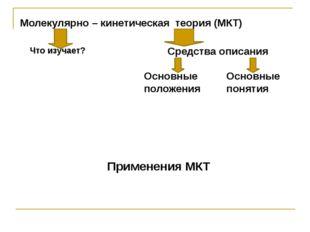 Молекулярно – кинетическая теория (МКТ) Что изучает? Средства описания Основн