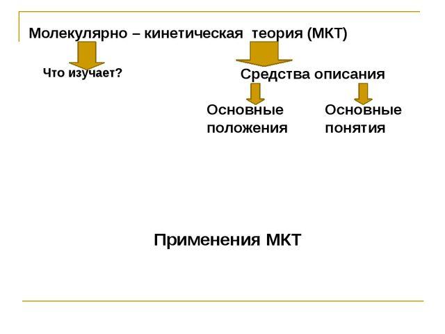 Молекулярно – кинетическая теория (МКТ) Что изучает? Средства описания Основн...