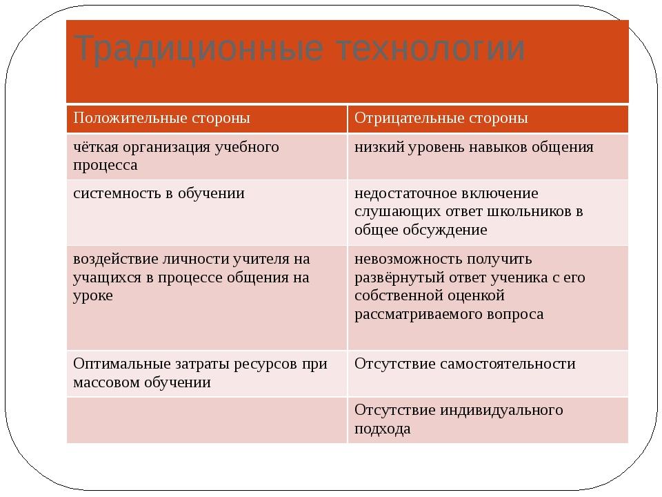 Традиционные технологии Положительные стороны Отрицательные стороны чёткая ор...