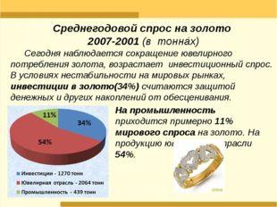 . Среднегодовой спрос на золото 2007-2001 (в тоннах) Сегодня наблюдается сок