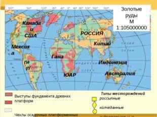 Типы месторождений россыпные колчеданные гидротермальные Золотые руды М 1:10