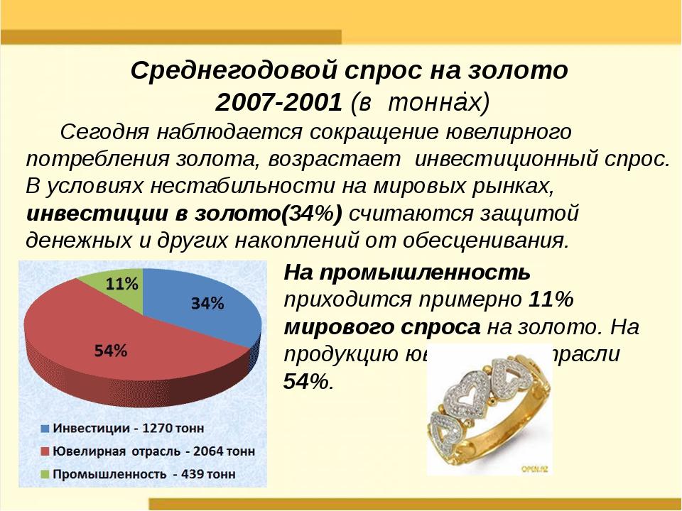 . Среднегодовой спрос на золото 2007-2001 (в тоннах) Сегодня наблюдается сок...