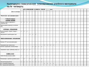 Календарно-тематическое планирование учебного материала на IV четверть   Да