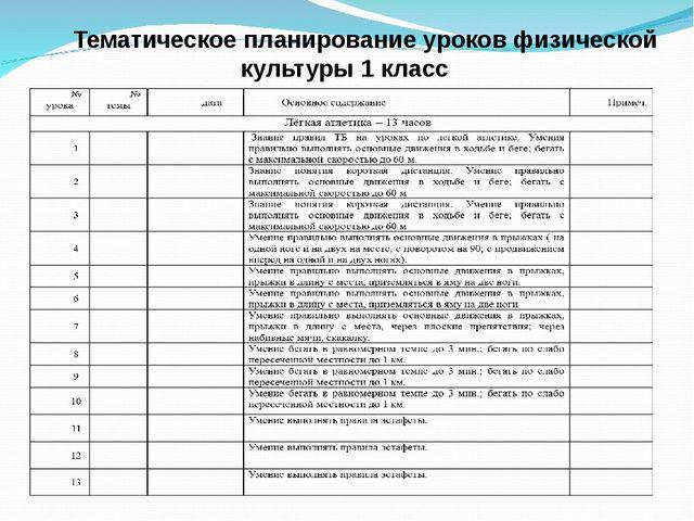 Тематическое планирование уроков физической культуры 1 класс Т.К. Ким, МПГУ,...