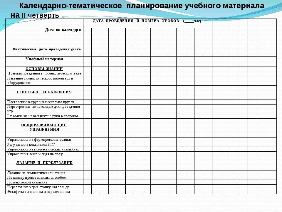 Календарно-тематическое планирование учебного материала на II четверть   Д...