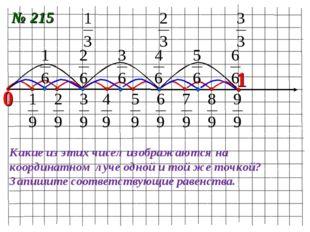 0 1 Какие из этих чисел изображаются на координатном луче одной и той же точк