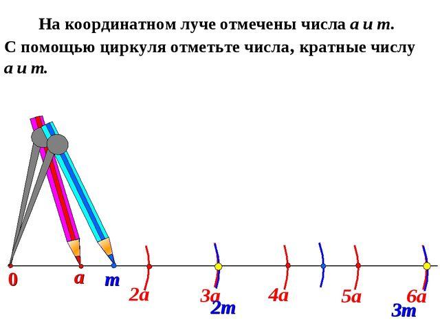 а На координатном луче отмечены числа а и т. С помощью циркуля отметьте числа...