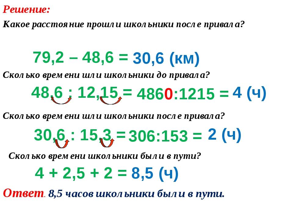 Решение: Какое расстояние прошли школьники после привала? 30,6 (км) 79,2 – 48...