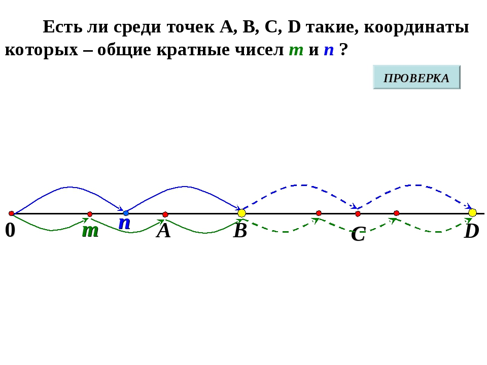 0 m Есть ли среди точек А, В, С, D такие, координаты которых – общие кратные...
