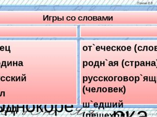 Игры со словами Образуй однокоренные слова от`ец р`одина р`усский шёл нар`од