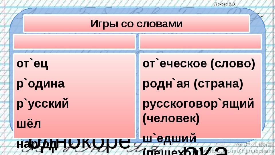 Игры со словами Образуй однокоренные слова от`ец р`одина р`усский шёл нар`од...