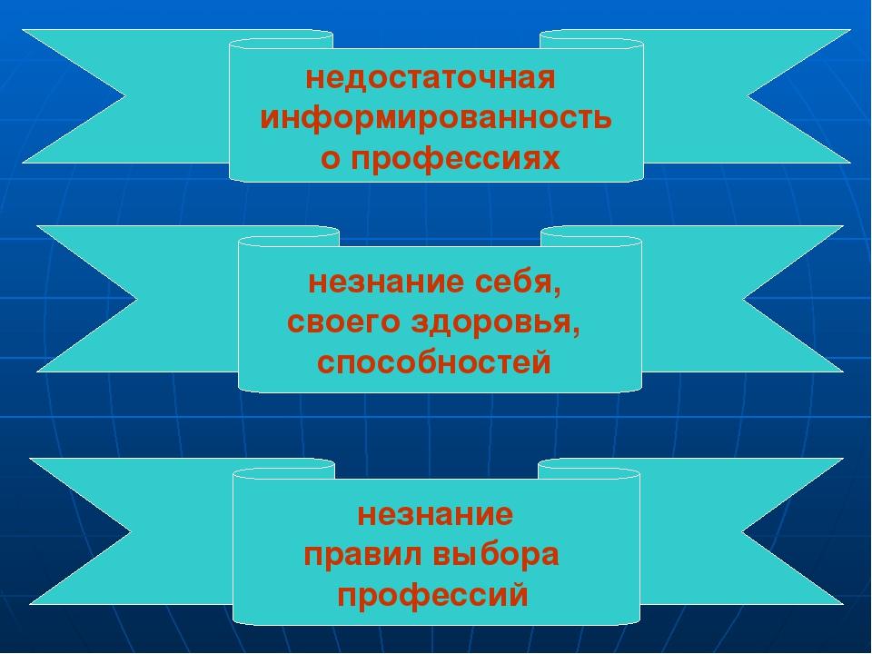 недостаточная информированность о профессиях незнание себя, своего здоровья,...