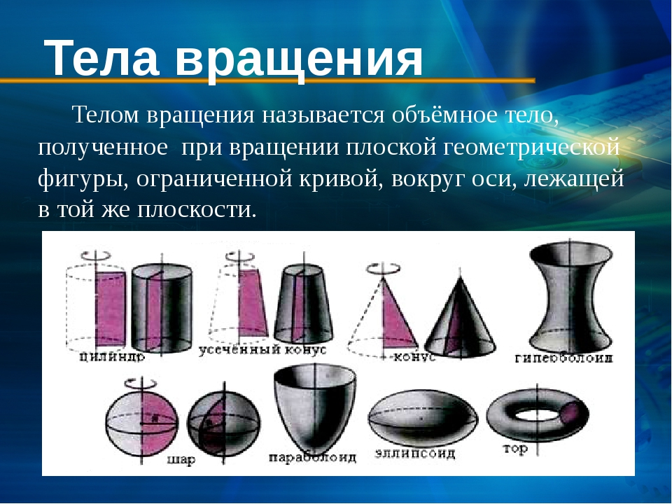 Тела вращения Телом вращения называется объёмноетело, полученное привращени...