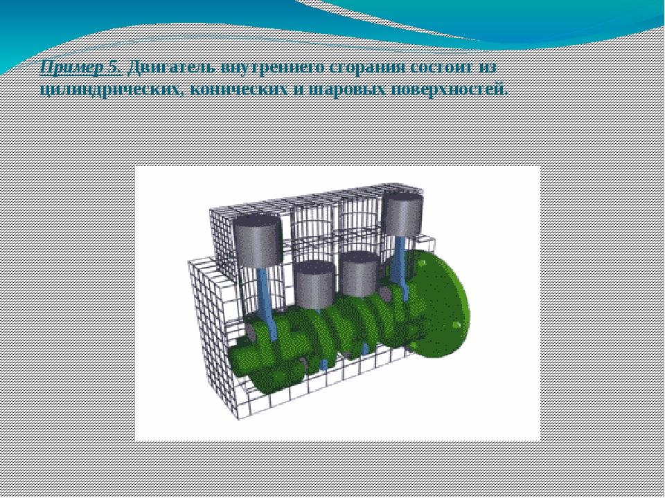 Пример 5. Двигатель внутреннего сгорания состоит из цилиндрических, конически...