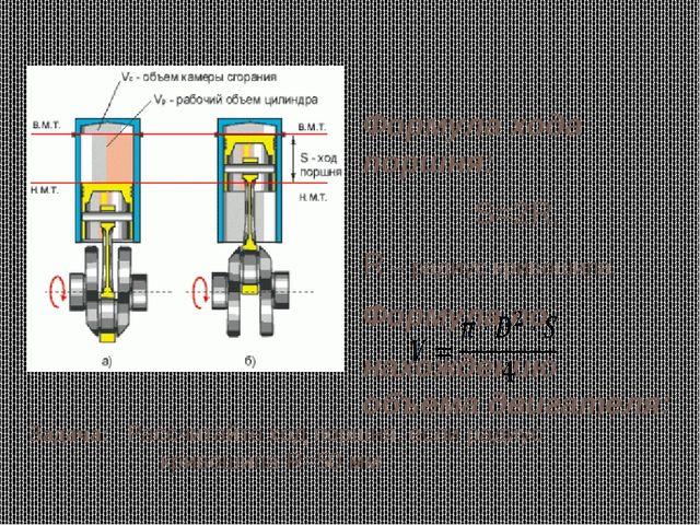 Домашнее задание: Рассчитать объем двигателя следующих автомобилей после конс...