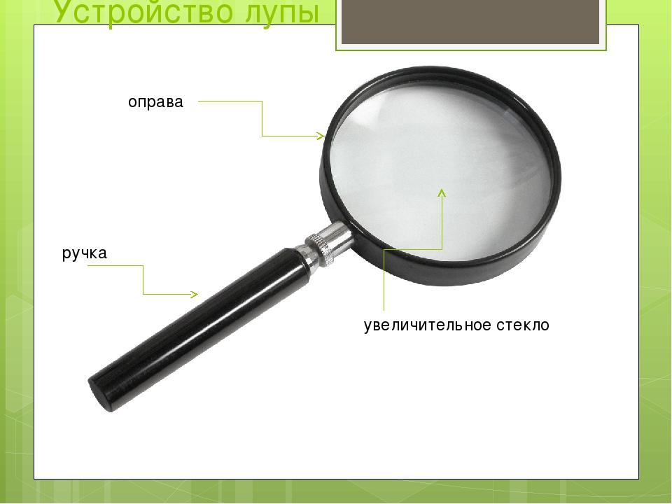 Устройство лупы ручка оправа увеличительное стекло