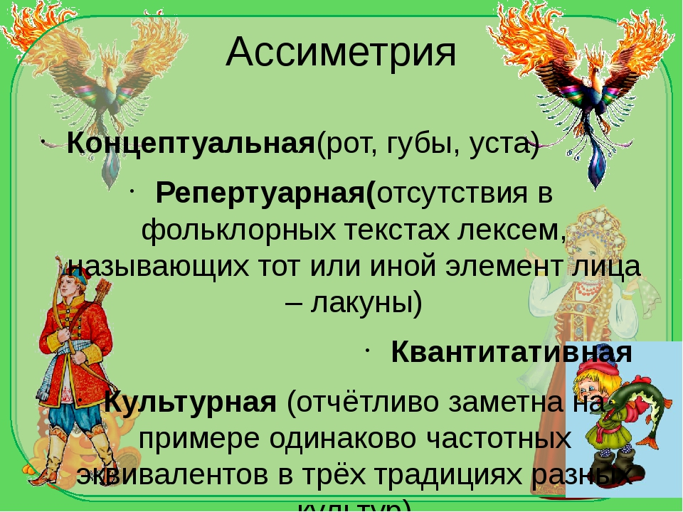 Ассиметрия Концептуальная(рот, губы, уста) Репертуарная(отсутствия в фольклор...