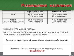 Проанализируйте данные таблицы. Как после распада СССР изменилась доля террит