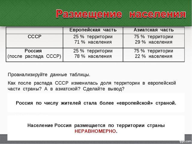 Проанализируйте данные таблицы. Как после распада СССР изменилась доля террит...