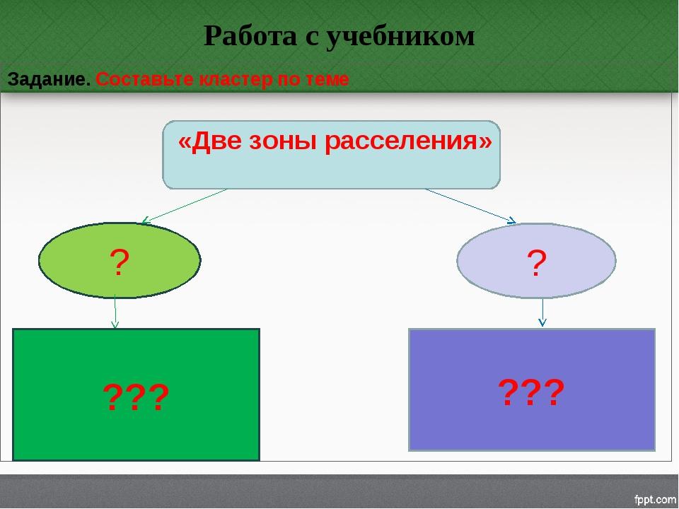 Работа с учебником Задание. Составьте кластер по теме «Две зоны расселения» ?...
