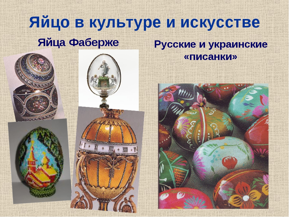 Яйцо в культуре и искусстве Яйца Фаберже  Русские и украинские «писанки»