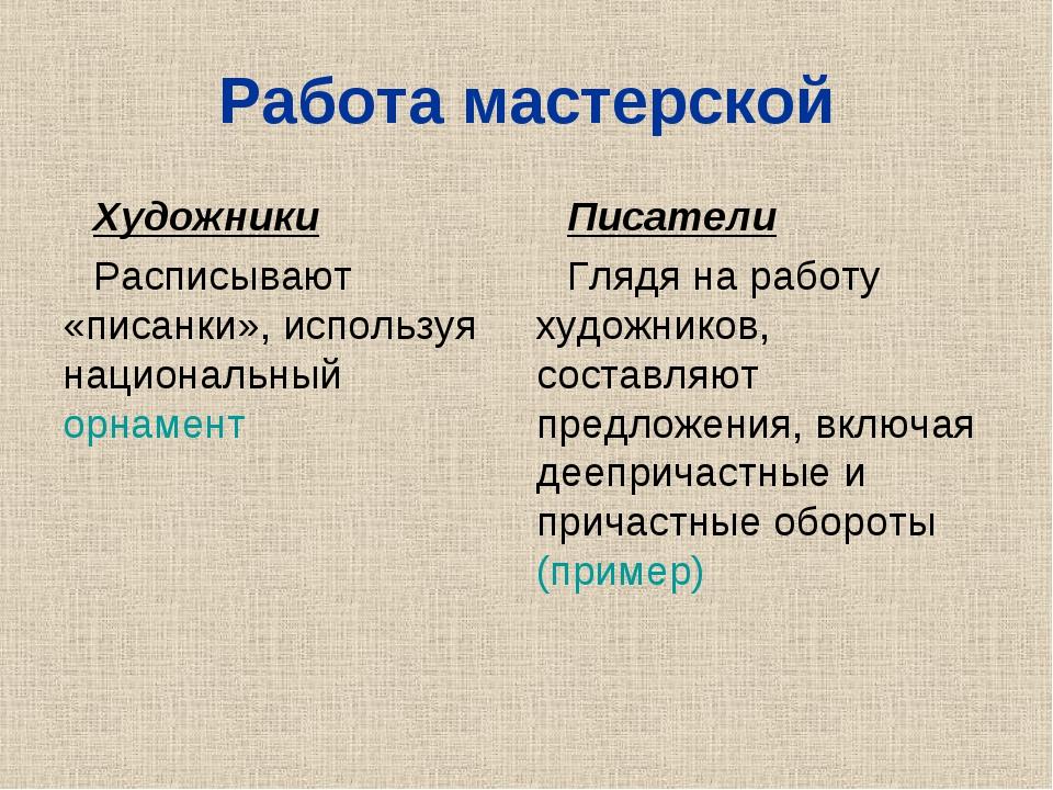 Работа мастерской Художники Расписывают «писанки», используя национальный орн...