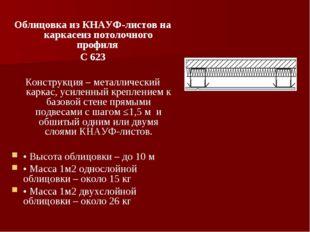 Облицовка из КНАУФ-листов на каркасеиз потолочного профиля С 623 Конструкция