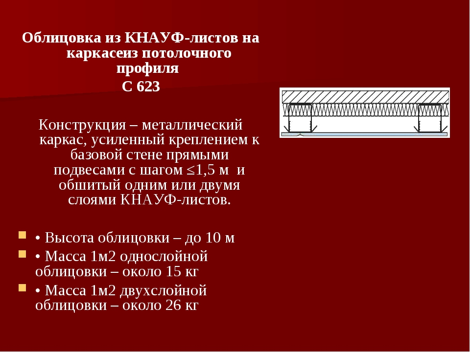 Облицовка из КНАУФ-листов на каркасеиз потолочного профиля С 623 Конструкция...
