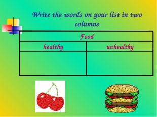 Write the words on your list in two columns Food healthyunhealthy