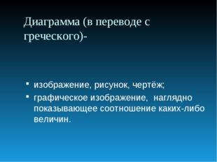 Диаграмма (в переводе с греческого)- изображение, рисунок, чертёж; графическо