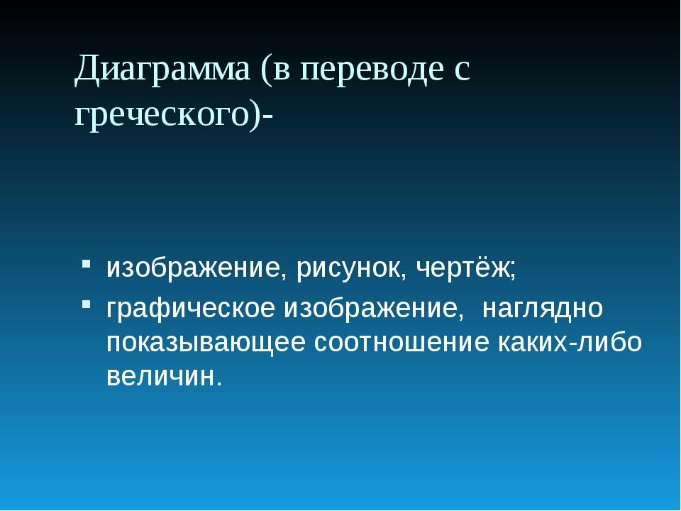 Диаграмма (в переводе с греческого)- изображение, рисунок, чертёж; графическо...