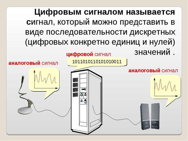 * Цифровым сигналом называется сигнал, который можно представить в виде после...
