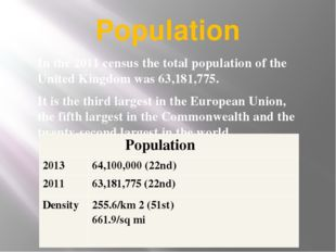 Population In the 2011 census the total population of the United Kingdom was
