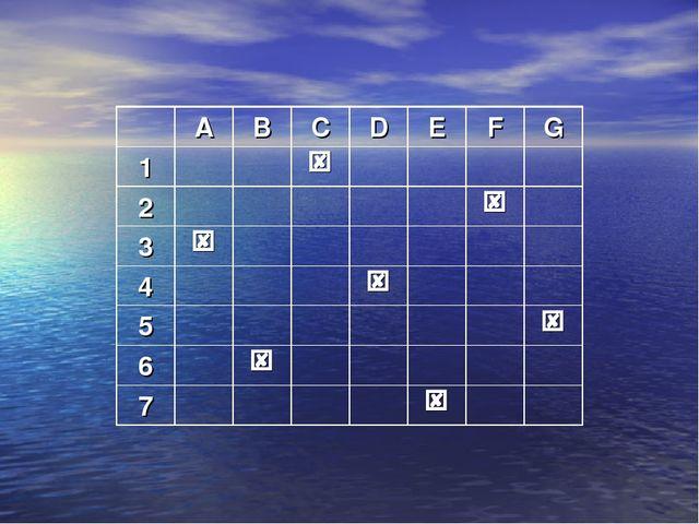 ABCDEFG 1Q 2Q 3Q 4Q 5Q 6Q 7...