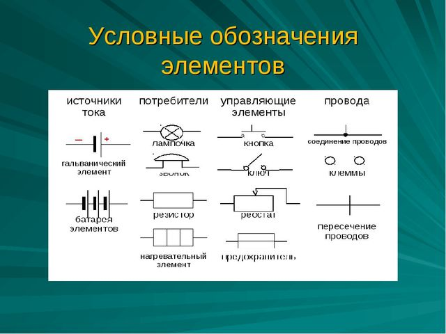 Условные обозначения элементов