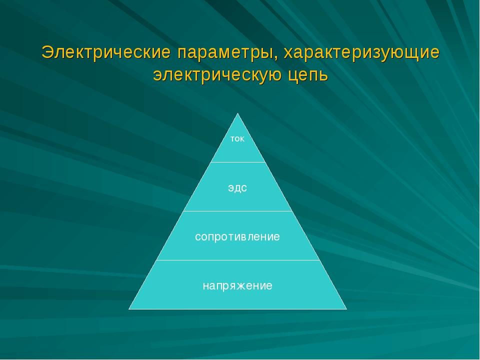 Электрические параметры, характеризующие электрическую цепь