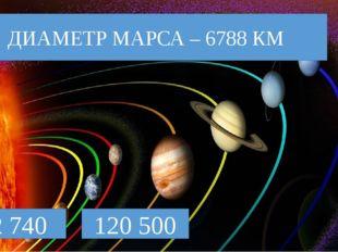 12 740 ДИАМЕТР МАРСА – 6788 КМ 120 500